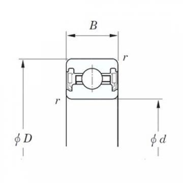 KOYO KUC040 2RD deep groove ball bearings