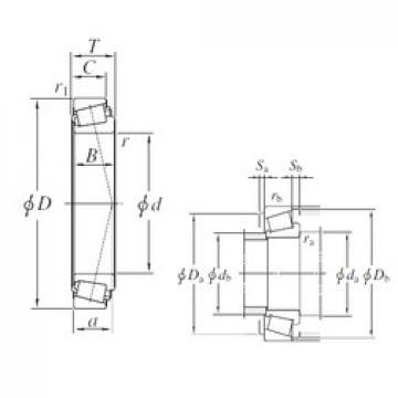 KOYO 80176/80222 tapered roller bearings