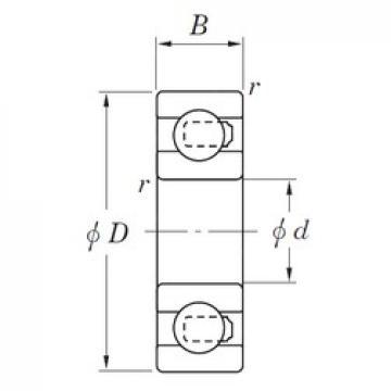 KOYO 3NC6208YH4 deep groove ball bearings
