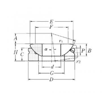 NTN SAT45 plain bearings