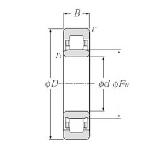 NTN NU1064 cylindrical roller bearings #3 image